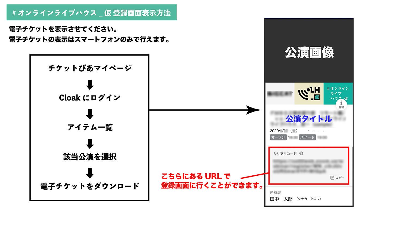 1. ぴあ画面.jpg