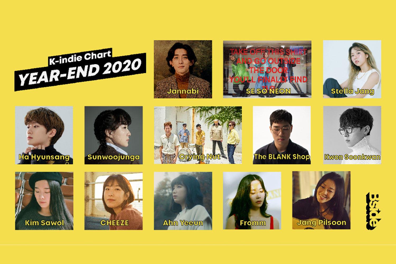 韓国インディーシーンの2020年 年間チャート発表!Jannabi、SE SO NEONら総勢13組によるコメント動画も公開